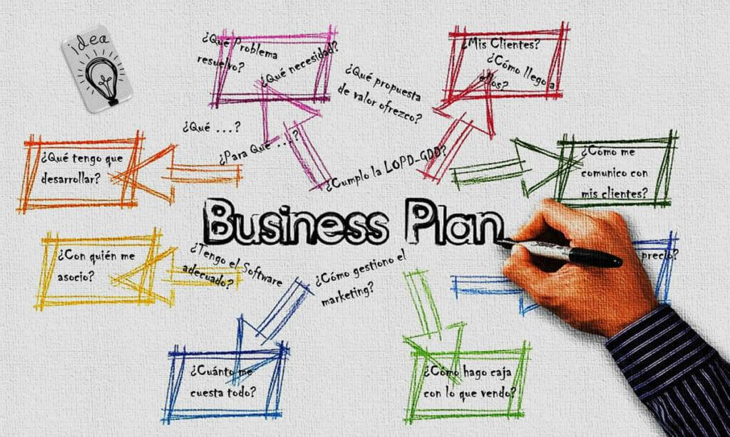 Plan de negocios para empresa